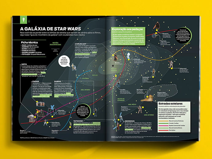 Star-Wars - 43+ BEST Free Awesome Infographic Designs IDEA [year]