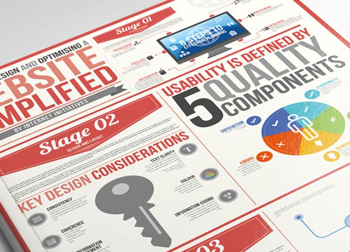 Website-Simplified - 43+ BEST Free Awesome Infographic Designs IDEA [year]