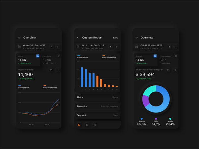 Google-Analytic - 46+ BEST Free Dark App UI Designs IDEA [year]