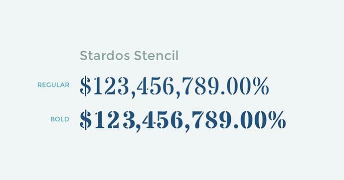 Stardos-Stencil - 36+ NICE BEST Free Stencil Fonts [year]