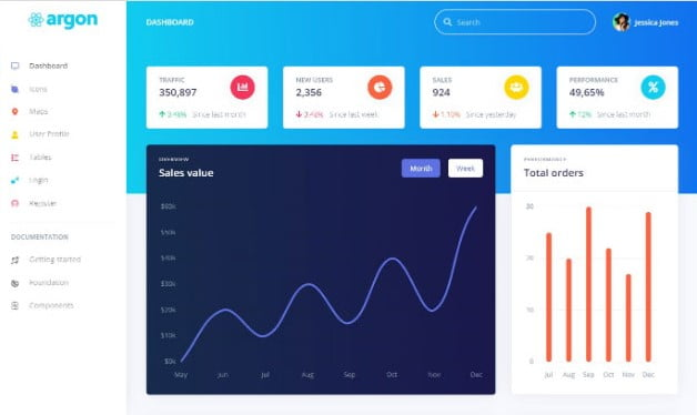 Argon - 36+ BEST Free React Admin Dashboard Templates [year]