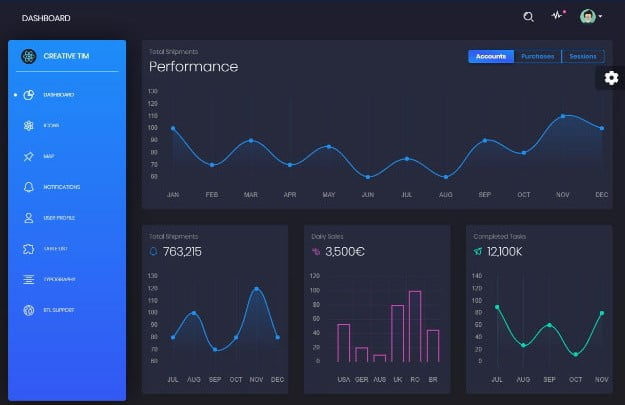 Black - 36+ BEST Free React Admin Dashboard Templates [year]