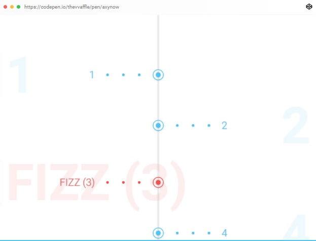 Fizz-Buzz - 33+ BEST FREE CSS & Javascript Timeline IDEA [year]