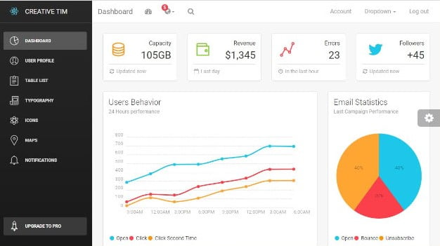 Light-Bootstrap - 36+ BEST Free React Admin Dashboard Templates [year]