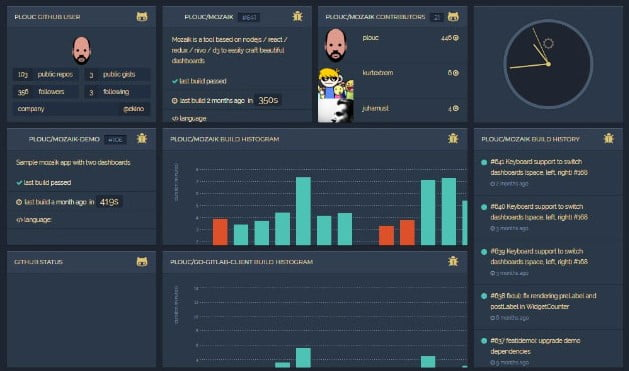 Mozaik - 36+ BEST Free React Admin Dashboard Templates [year]