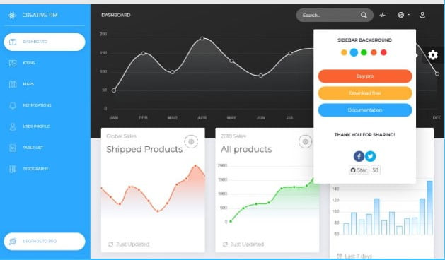 Now-UI - 36+ BEST Free React Admin Dashboard Templates [year]