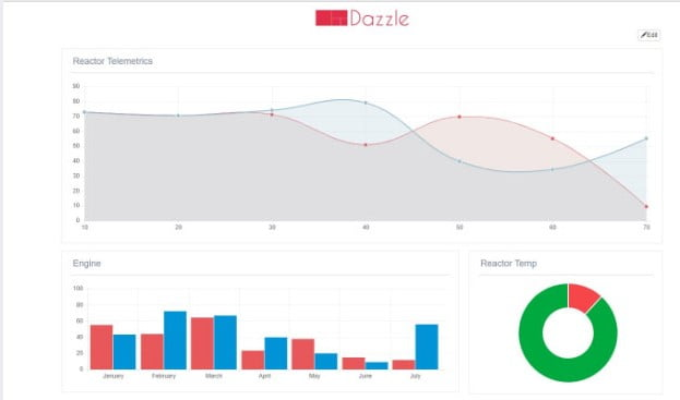 React-Dazzle - 36+ BEST Free React Admin Dashboard Templates [year]