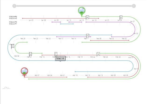 Serpentine-Timeline - 33+ BEST FREE CSS & Javascript Timeline IDEA [year]