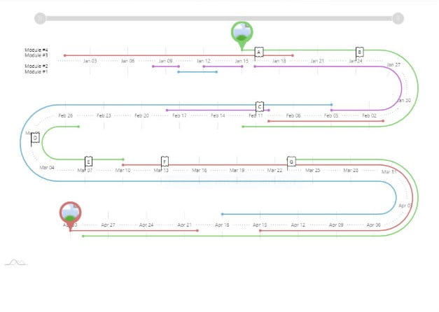Serpentine - 33+ BEST FREE CSS & Javascript Timeline IDEA [year]