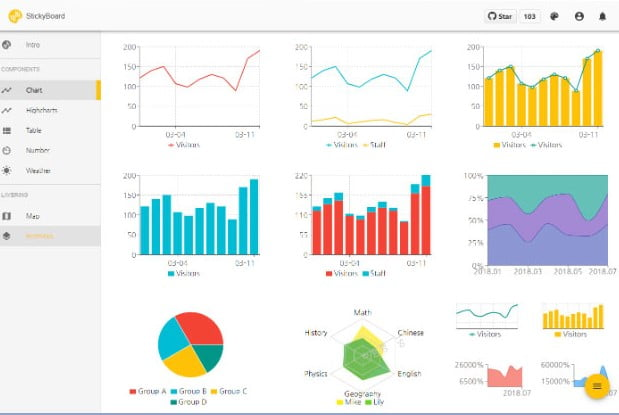 Stickyboard - 36+ BEST Free React Admin Dashboard Templates [year]