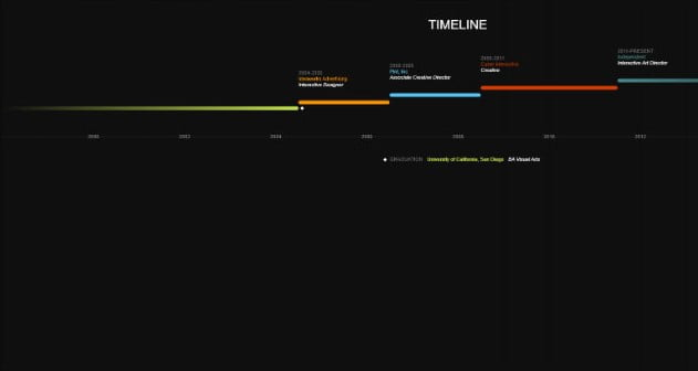 Time - 33+ BEST FREE CSS & Javascript Timeline IDEA [year]
