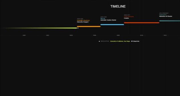 Time - 33+ BEST FREE CSS & Javascript Timeline IDEA [year]