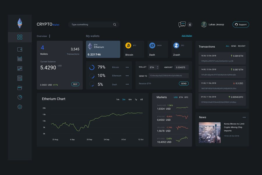 Admin-Dashboard-Crypto - 38+ BEST Dashboard PSD & Sketch Templates [year]