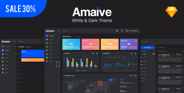 Amaive - 38+ BEST Dashboard PSD & Sketch Templates [year]