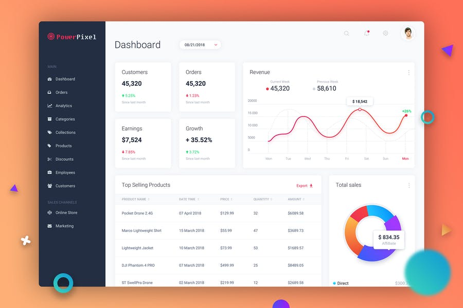 Dashboard-UI-Concept - 38+ BEST Dashboard PSD & Sketch Templates [year]