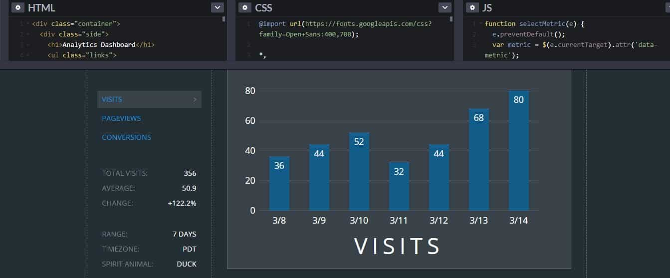 Iconifying-Content- - 33 NICE FREE CSS Dashboard Designs
