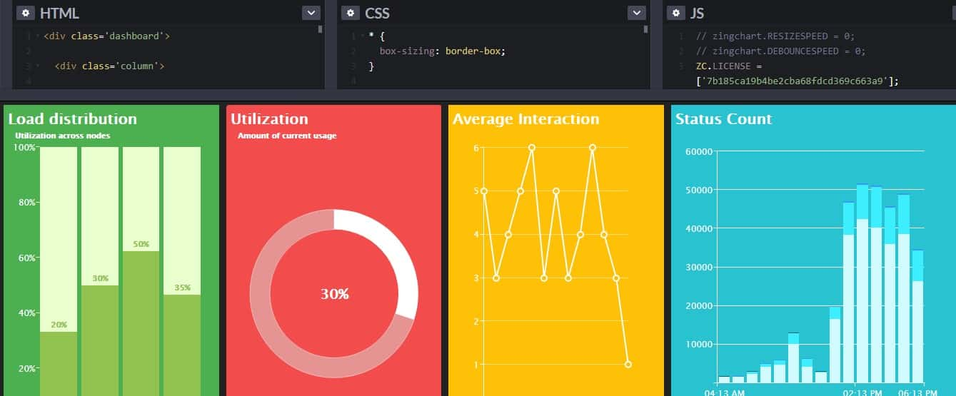 Responsive-Flexbox- - 33 NICE FREE CSS Dashboard Designs